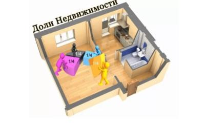 Как приватизируется квартира в долях
