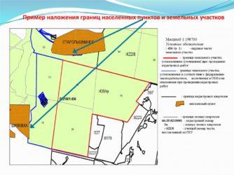 Как правильно определить границы земельного участка?